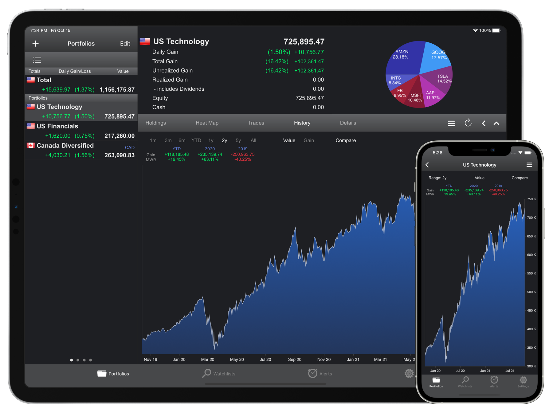 pro-trading-apps
